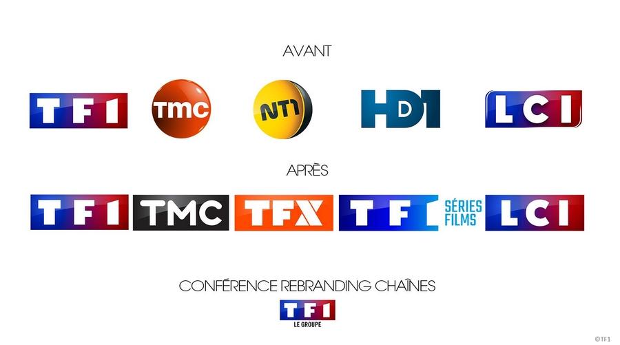 Rencontre en ligne film tv
